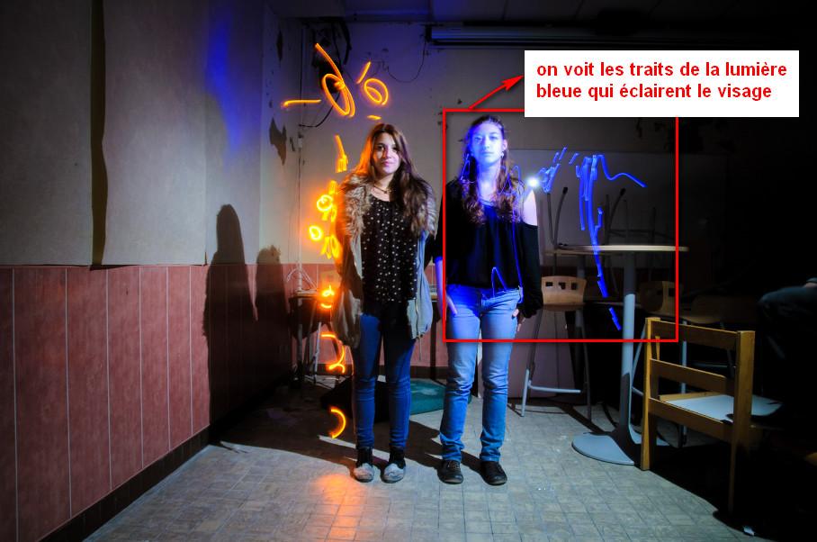 problème de lumière avec le lightpainting © Du Monde au Tournant